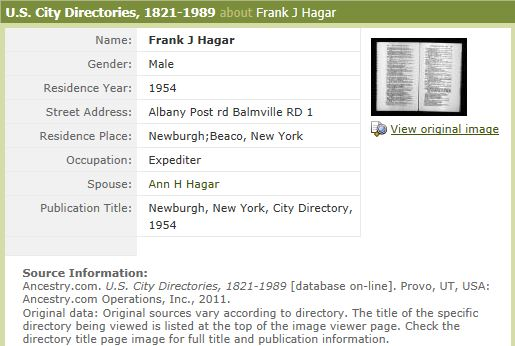City Director Information for Decription for Frank Joseph Hagar and Anne Helen Yourishin